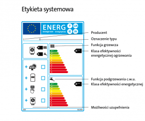 etykieta-systemowa